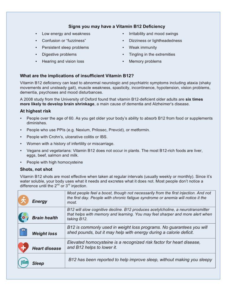 vitamin b12 signs of deficiency